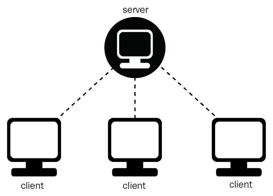 InnovaProject_ClientServer