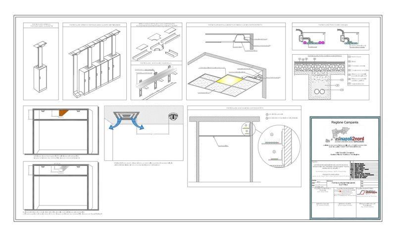 Innova-Project_Blocco-Operatorio-S.M.Grazie_Distribuzione-Elettrica