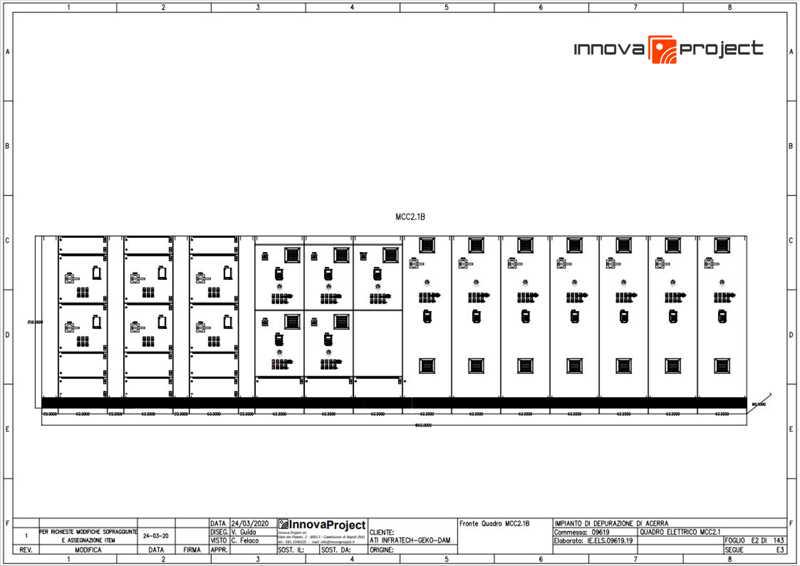 Innova Project_Depuratore Acerra_Fronte Quadro Elettrico