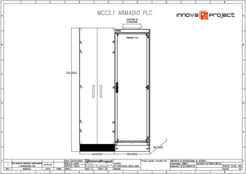 Innova Project_Depuratore Acerra_Fronte Quadro PLC