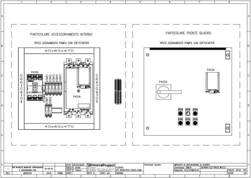 Innova Project_Depuratore Acerra_Particolari Quadro
