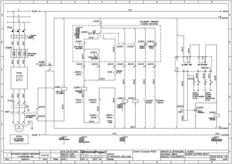 Innova Project_Depuratore Acerra_Quadro Elettrico_Schema Funzionale