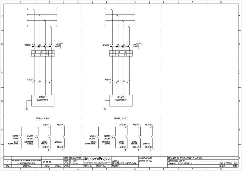 Innova Project_Depuratore Acerra_Quadro Elettrico_Schema Funzionale_PLC